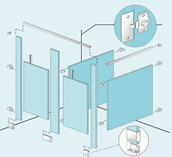 cannot without toilet partition hardware related products include wall